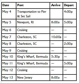Bermuda May 4 Itin
