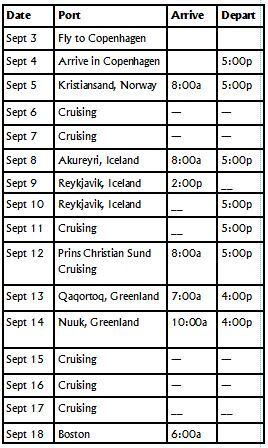 transatlantic itinerary